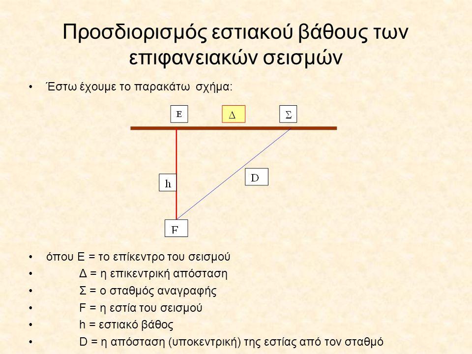 Προσδιορισμός εστιακού βάθους των επιφανειακών σεισμών Έστω έχουμε το παρακάτω σχήμα: όπου Ε = το επίκεντρο του σεισμού Δ = η επικεντρική απόσταση Σ = ο σταθμός αναγραφής F = η εστία του σεισμού h = εστιακό βάθος D = η απόσταση (υποκεντρική) της εστίας από τον σταθμό