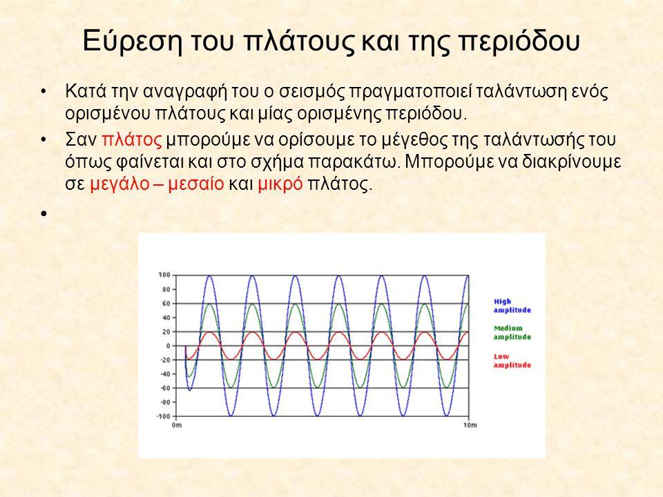 Εύρεση του πλάτους και της περιόδου Κατά την αναγραφή του ο σεισμός πραγματοποιεί ταλάντωση ενός ορισμένου πλάτους και μίας ορισμένης περιόδου.