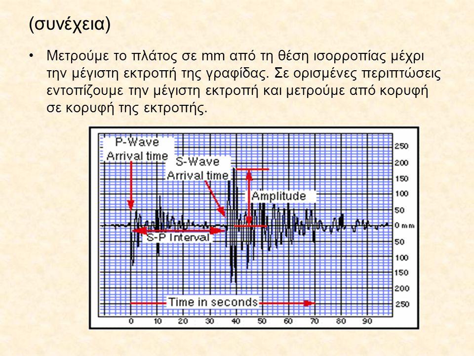 Φάσμα της σεισμικής κίνησης Το πλάτος της σεισμικής κίνησης εύκολα μετριέται άμεσα.