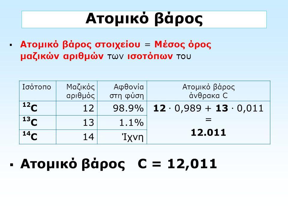 Ατομικό βάρος  Ατομικό βάρος στοιχείου = Μέσος όρος μαζικών αριθμών των ισοτόπων του  Ατομικό βάρος C = 12,011 ΙσότοποΜαζικός αριθμός Αφθονία στη φύ