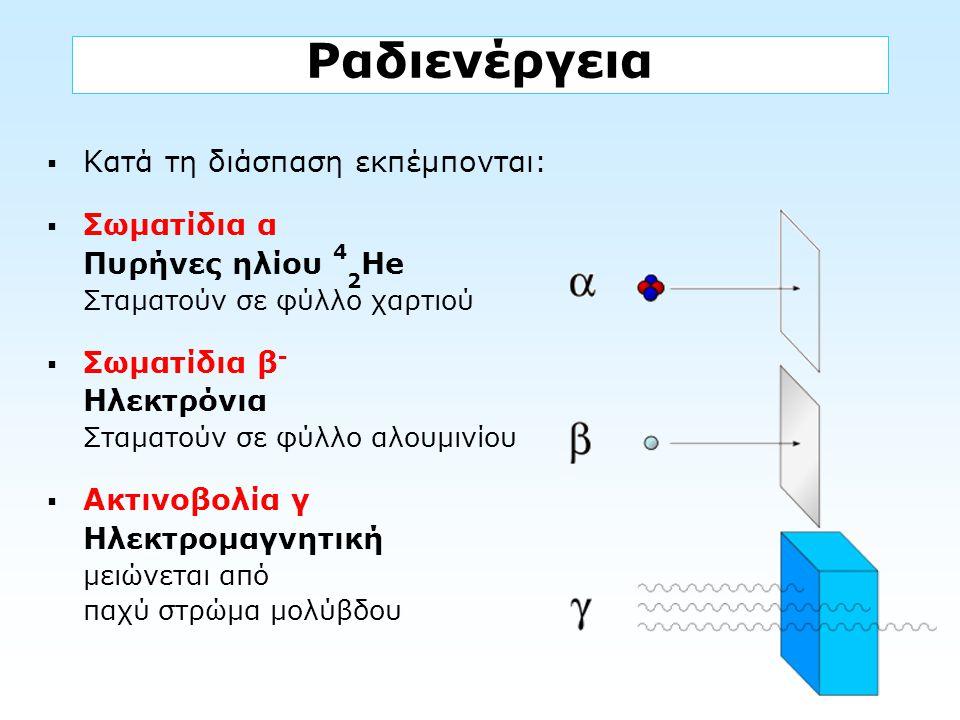 Ραδιενέργεια  Κατά τη διάσπαση εκπέμπονται:  Σωματίδια α Πυρήνες ηλίου 4 2 He Σταματούν σε φύλλο χαρτιού  Σωματίδια β - Ηλεκτρόνια Σταματούν σε φύλ