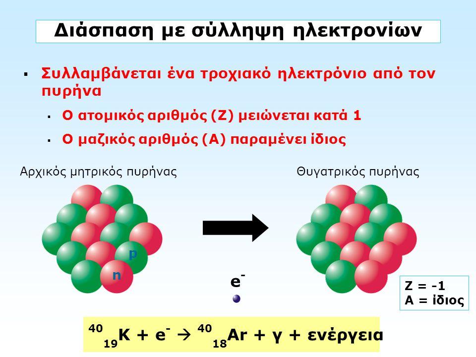 e-e- Διάσπαση με σύλληψη ηλεκτρονίων  Συλλαμβάνεται ένα τροχιακό ηλεκτρόνιο από τον πυρήνα  Ο ατομικός αριθμός (Ζ) μειώνεται κατά 1  Ο μαζικός αριθ
