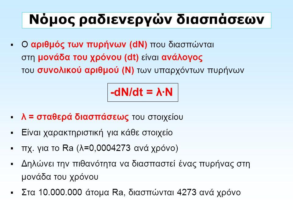 Νόμος ραδιενεργών διασπάσεων  Ο αριθμός των πυρήνων (dN) που διασπώνται στη μονάδα του χρόνου (dt) είναι ανάλογος του συνολικού αριθμού (Ν) των υπαρχ