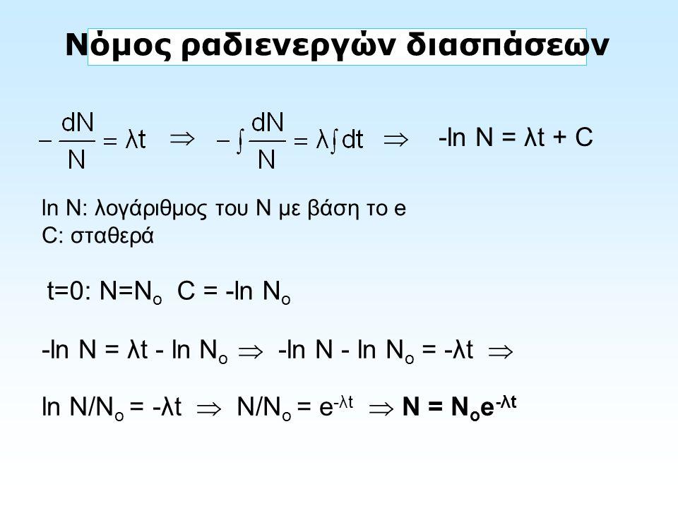 Νόμος ραδιενεργών διασπάσεων -ln N = λt + C ln N: λογάριθμος του Ν με βάση το e C: σταθερά t=0: N=N o C = -ln N o -ln N = λt - ln N o  -ln N - ln N o