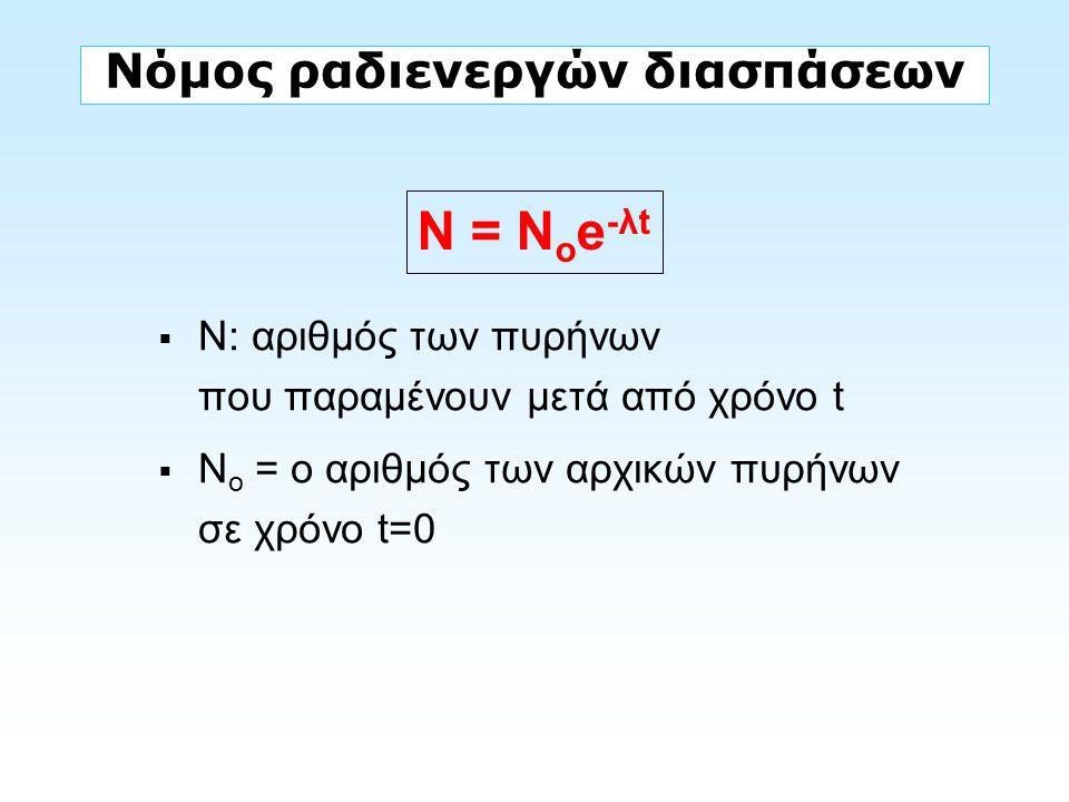 Νόμος ραδιενεργών διασπάσεων  N: αριθμός των πυρήνων που παραμένουν μετά από χρόνο t  N o = ο αριθμός των αρχικών πυρήνων σε χρόνο t=0 Ν = Ν ο e -λt