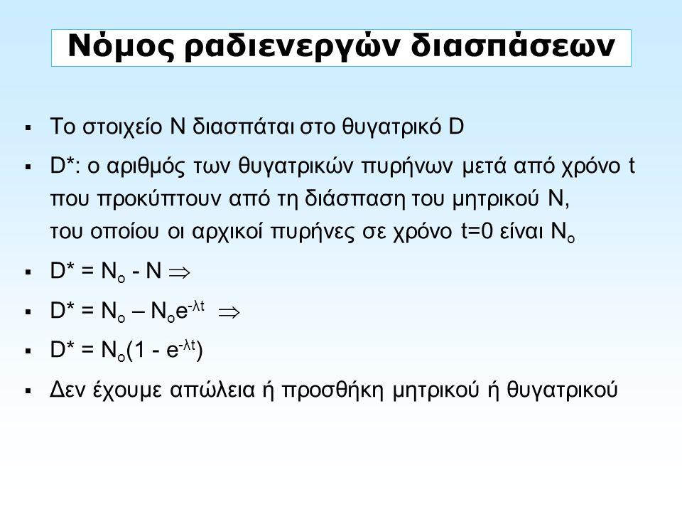 Νόμος ραδιενεργών διασπάσεων  Το στοιχείο Ν διασπάται στο θυγατρικό D  D*: ο αριθμός των θυγατρικών πυρήνων μετά από χρόνο t που προκύπτουν από τη δ
