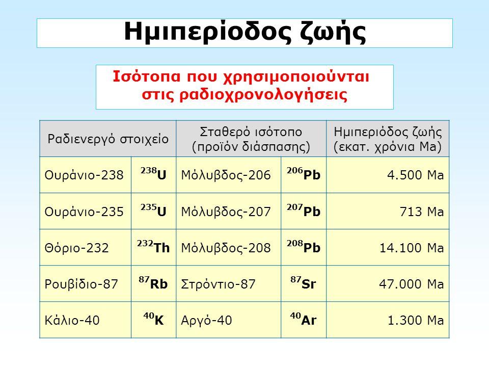 Ισότοπα που χρησιμοποιούνται στις ραδιοχρονολογήσεις Ραδιενεργό στοιχείο Σταθερό ισότοπο (προϊόν διάσπασης) Ημιπεριόδος ζωής (εκατ. χρόνια Ma) Ουράνιο