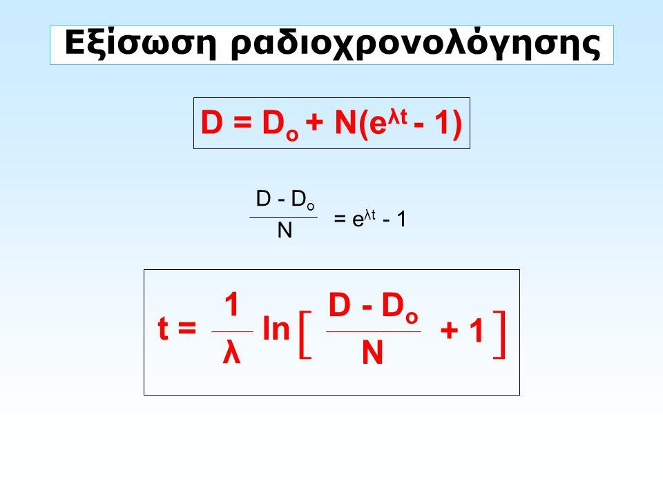 Εξίσωση ραδιοχρονολόγησης D = D ο + N(e λt - 1) = e λt - 1 D - D o N D - D o N [ + 1 ] 1λ1λ t = ln