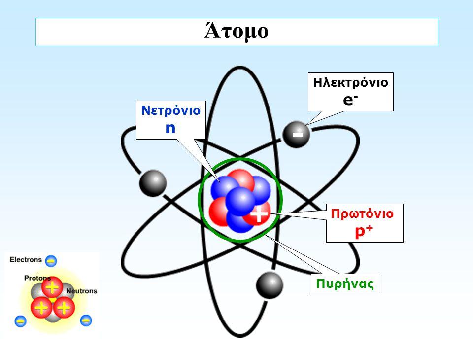Άτομο Ηλεκτρόνιο e - + - Πρωτόνιο p + Νετρόνιο n Πυρήνας