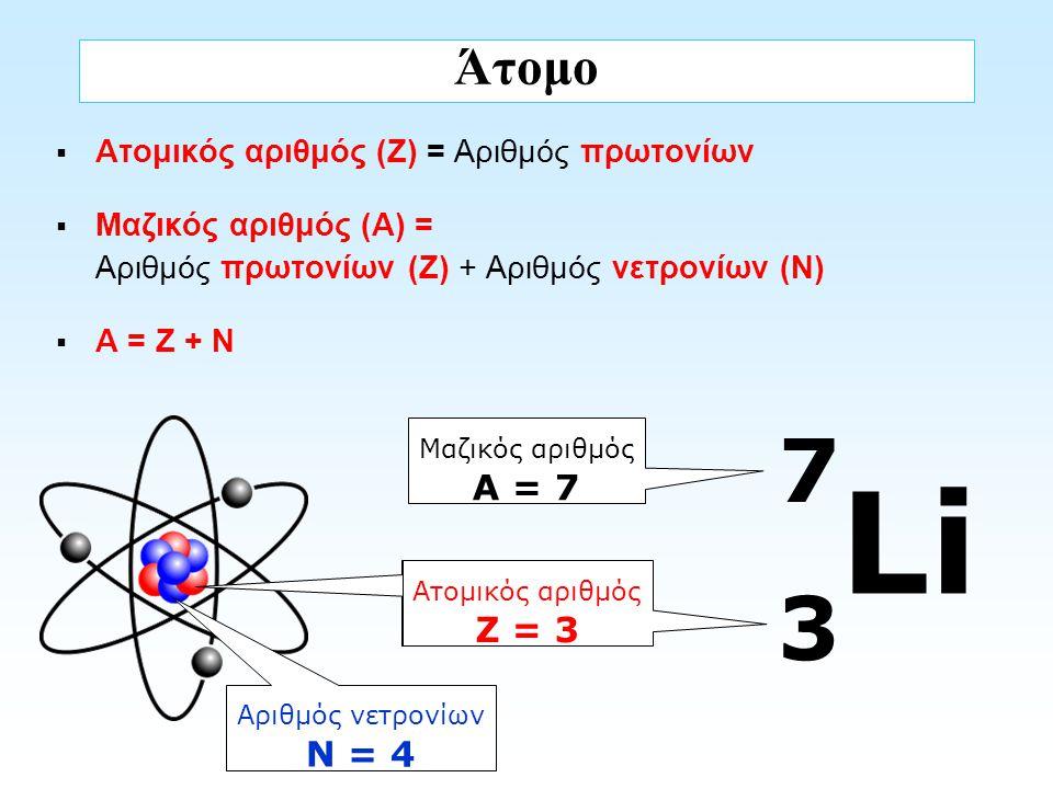Άτομο  Ατομικός αριθμός (Ζ) = Αριθμός πρωτονίων  Μαζικός αριθμός (Α) = Αριθμός πρωτονίων (Ζ) + Αριθμός νετρονίων (Ν)  A = Z + N Li Ατομικός αριθμός