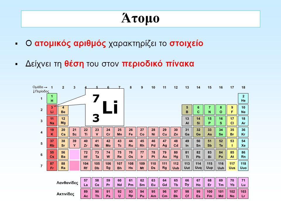 Ημιπερίοδος ζωής  Ημιπερίοδος ζωής Τ είναι ο χρόνος που απαιτείται για να διασπαστούν οι μισοί από τους αρχικούς πυρήνες ενός ραδιενεργού ισοτόπου  Για κάθε ισότοπο είναι σταθερή και δεν επηρεάζεται από κανένα χημικό ή φυσικό παράγοντα  Σταθερά διασπάσεως λ = 0,693/Τ  N = N o e -λt  N/N o = e -λt   Για την ημιπερίοδο ζωής Τ  N/N o = 1/2  1/2 = e -λT  ln(1/2) = -λΤ  -0,693 = -λΤ  λ = 0,693/Τ