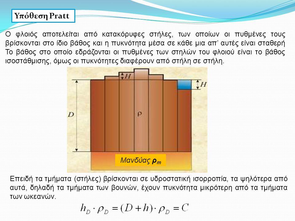 Υπόθεση Pratt Ο φλοιός αποτελείται από κατακόρυφες στήλες, των οποίων οι πυθμένες τους βρίσκονται στο ίδιο βάθος και η πυκνότητα μέσα σε κάθε μια απ'