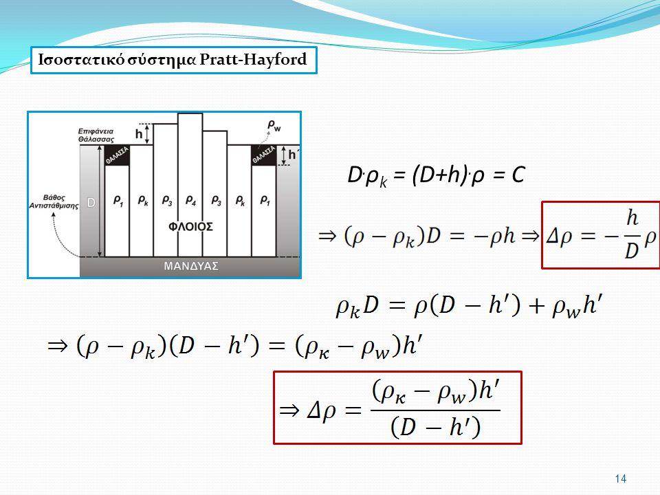 14 D. ρ k = (D+h). ρ = C Ισοστατικό σύστημα Pratt-Hayford