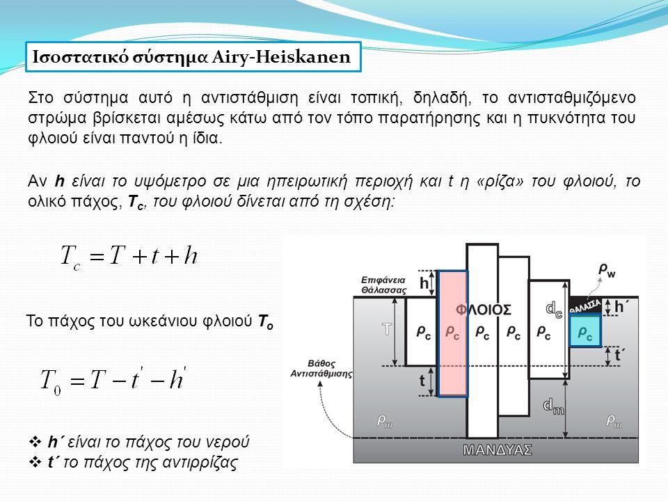 Στο σύστημα αυτό η αντιστάθμιση είναι τοπική, δηλαδή, το αντισταθμιζόμενο στρώμα βρίσκεται αμέσως κάτω από τον τόπο παρατήρησης και η πυκνότητα του φλ