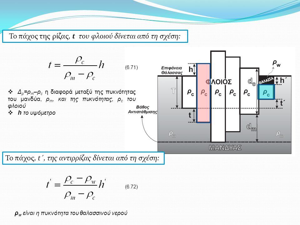 Το πάχος της ρίζας, t του φλοιού δίνεται από τη σχέση:  Δ ρ =ρ m –ρ c η διαφορά μεταξύ της πυκνότητας του μανδύα, ρ m, και της πυκνότητας, ρ c του φλ