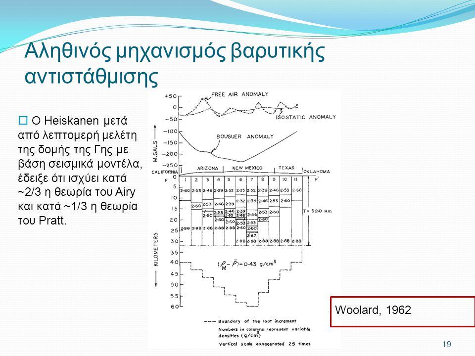 19 Αληθινός μηχανισμός βαρυτικής αντιστάθμισης Woolard, 1962  O Heiskanen μετά από λεπτομερή μελέτη της δομής της Γης με βάση σεισμικά μοντέλα, έδειξ