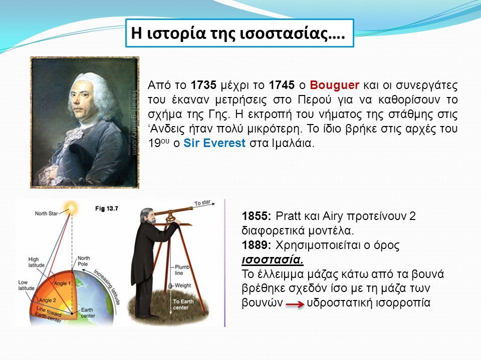 Η ιστορία της ισοστασίας…. Από το 1735 μέχρι το 1745 ο Bouguer και οι συνεργάτες του έκαναν μετρήσεις στο Περού για να καθορίσουν το σχήμα της Γης. Η