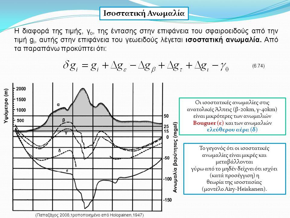 Ισοστατική Ανωμαλία Η διαφορά της τιμής, γ ο, της έντασης στην επιφάνεια του σφαιροειδούς από την τιμή g i, αυτής στην επιφάνεια του γεωειδούς λέγεται