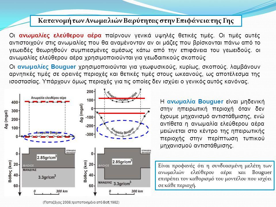 Κατανομή των Ανωμαλιών Βαρύτητας στην Επιφάνεια της Γης Οι ανωμαλίες ελεύθερου αέρα παίρνουν γενικά υψηλές θετικές τιμές. Οι τιμές αυτές αντιστοιχούν