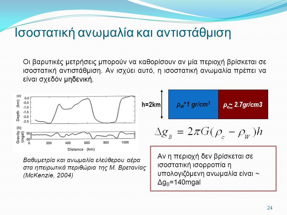 24 Ισοστατική ανωμαλία και αντιστάθμιση μηδενική. Οι βαρυτικές μετρήσεις μπορούν να καθορίσουν αν μία περιοχή βρίσκεται σε ισοστατική αντιστάθμιση. Αν