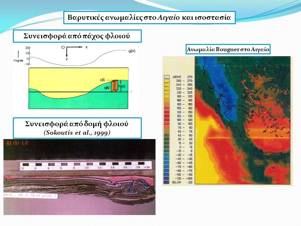 Βαρυτικές ανωμαλίες στο Αιγαίο και ισοστασία Συνεισφορά από πάχος φλοιού Συνεισφορά από δομή φλοιού (Sokoutis et al., 1999) Ανωμαλία Bouguer στο Αιγαί