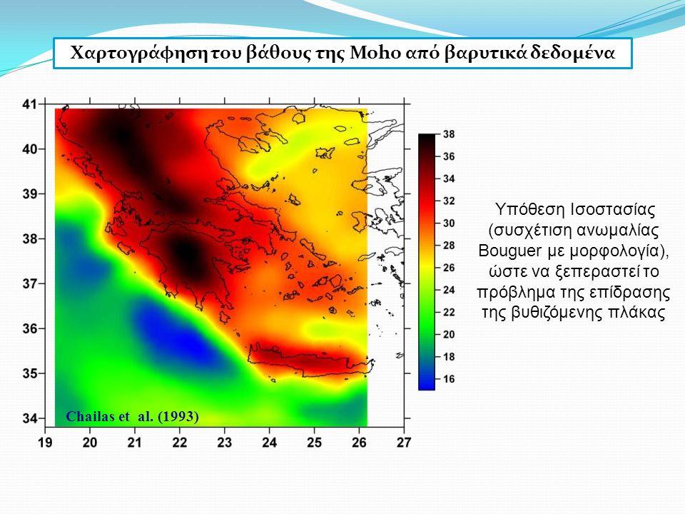 Χαρτογράφηση του βάθους της Moho από βαρυτικά δεδομένα Υπόθεση Ισοστασίας (συσχέτιση ανωμαλίας Bouguer με μορφολογία), ώστε να ξεπεραστεί το πρόβλημα