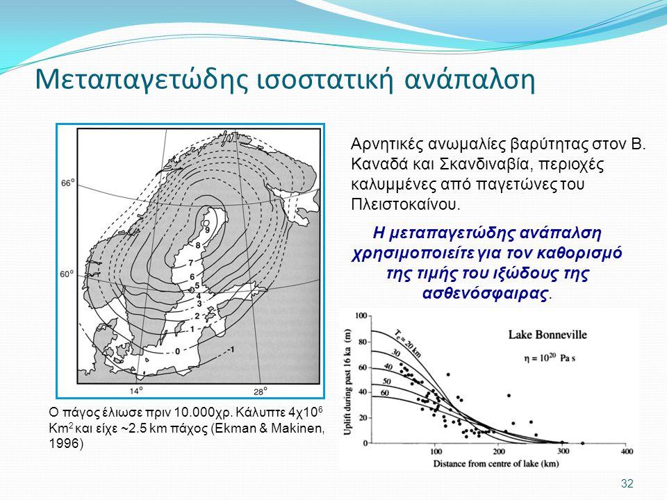 32 Μεταπαγετώδης ισοστατική ανάπαλση Η μεταπαγετώδης ανάπαλση χρησιμοποιείτε για τον καθορισμό της τιμής του ιξώδους της ασθενόσφαιρας. Αρνητικές ανωμ