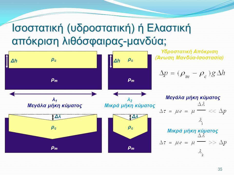 35 Ισοστατική (υδροστατική) ή Ελαστική απόκριση λιθόσφαιρας-μανδύα; ρcρc ρcρc ρmρm ρmρm ρcρc ρcρc ρmρm ρmρm λ 1 Μεγάλα μήκη κύματος λ 2 Μικρά μήκη κύμ