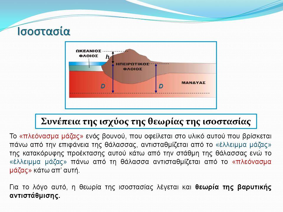 Υπόθεση Airy Ο γήινος φλοιός αποτελείται από τμήματα της ίδιας πυκνότητας που επιπλέουν μέσα στο πυκνότερο υλικό του μανδύα, δηλαδή, βρίσκονται σε υδροστατική ισορροπία.