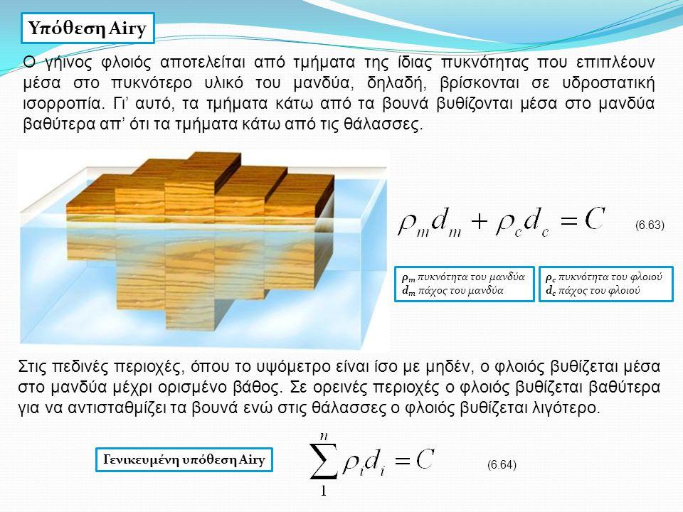 Υπόθεση Airy Ο γήινος φλοιός αποτελείται από τμήματα της ίδιας πυκνότητας που επιπλέουν μέσα στο πυκνότερο υλικό του μανδύα, δηλαδή, βρίσκονται σε υδρ