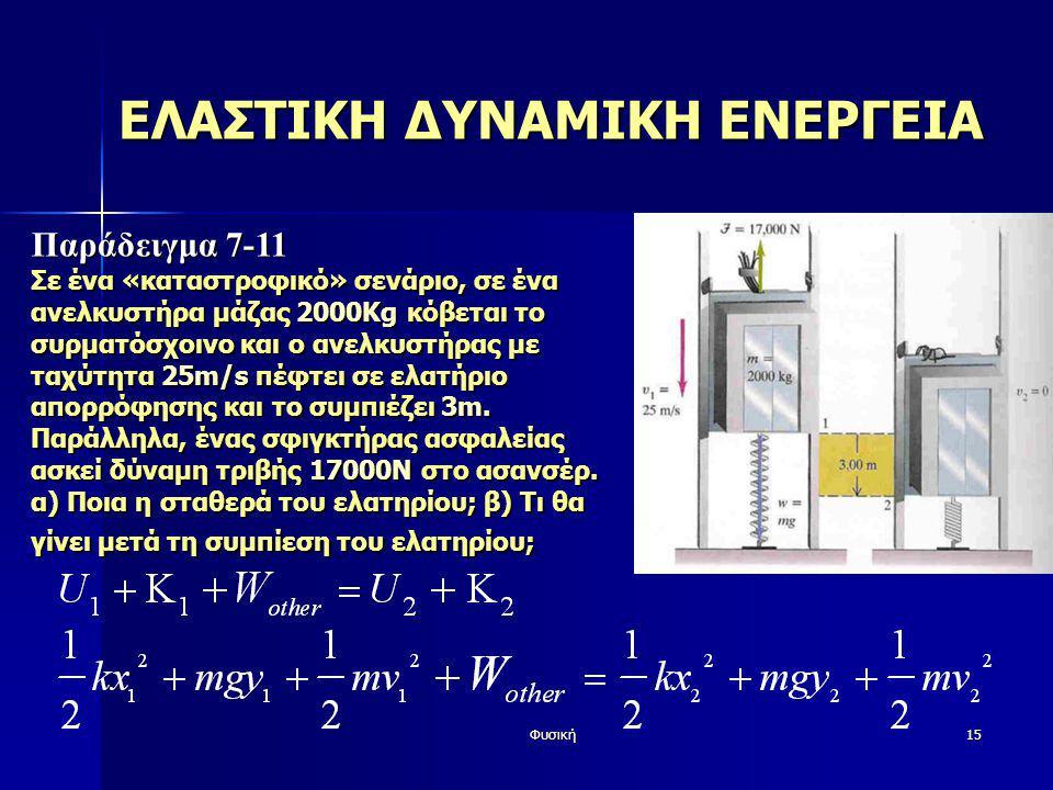 Φυσική15 ΕΛΑΣΤΙΚΗ ΔΥΝΑΜΙΚΗ ΕΝΕΡΓΕΙΑ Παράδειγμα 7-11 Σε ένα «καταστροφικό» σενάριο, σε ένα ανελκυστήρα μάζας 2000Kg κόβεται το συρματόσχοινο και ο ανελ