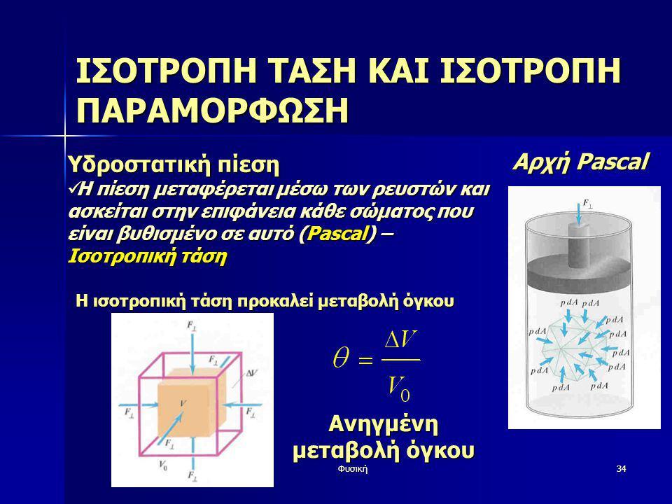 Φυσική34 ΙΣΟΤΡΟΠΗ ΤΑΣΗ ΚΑΙ ΙΣΟΤΡΟΠΗ ΠΑΡΑΜΟΡΦΩΣΗ Υδροστατική πίεση Η πίεση μεταφέρεται μέσω των ρευστών και ασκείται στην επιφάνεια κάθε σώματος που εί