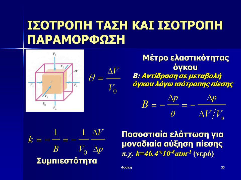 Φυσική35 ΙΣΟΤΡΟΠΗ ΤΑΣΗ ΚΑΙ ΙΣΟΤΡΟΠΗ ΠΑΡΑΜΟΡΦΩΣΗ Μέτρο ελαστικότητας όγκου Β: Αντίδραση σε μεταβολή όγκου λόγω ισότροπης πίεσης Συμπιεστότητα Ποσοστιαί