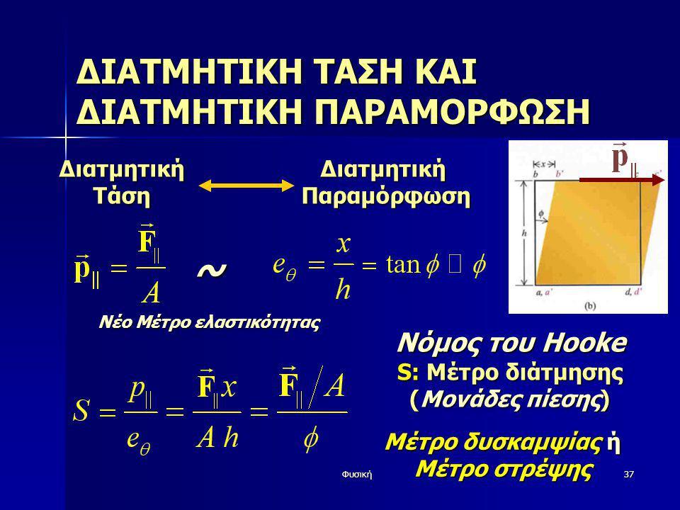 Φυσική37 ΔΙΑΤΜΗΤΙΚΗ ΤΑΣΗ ΚΑΙ ΔΙΑΤΜΗΤΙΚΗ ΠΑΡΑΜΟΡΦΩΣΗ ΔιατμητικήΤάσηΔιατμητικήΠαραμόρφωση ~ Νέο Μέτρο ελαστικότητας Νόμος του Hooke S: Μέτρο διάτμησης (