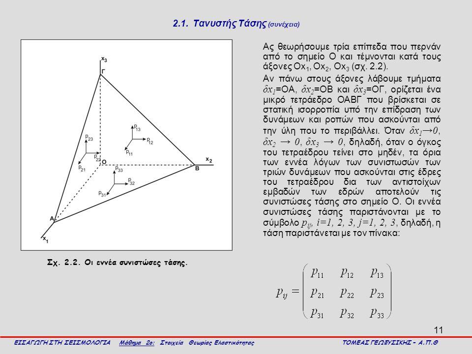 11 2.1. Τανυστής Τάσης (συνέχεια) Ας θεωρήσουμε τρία επίπεδα που περνάν από το σημείο Ο και τέμνονται κατά τους άξονες Οx 1, Ox 2, Ox 3 (σχ. 2.2). Αν