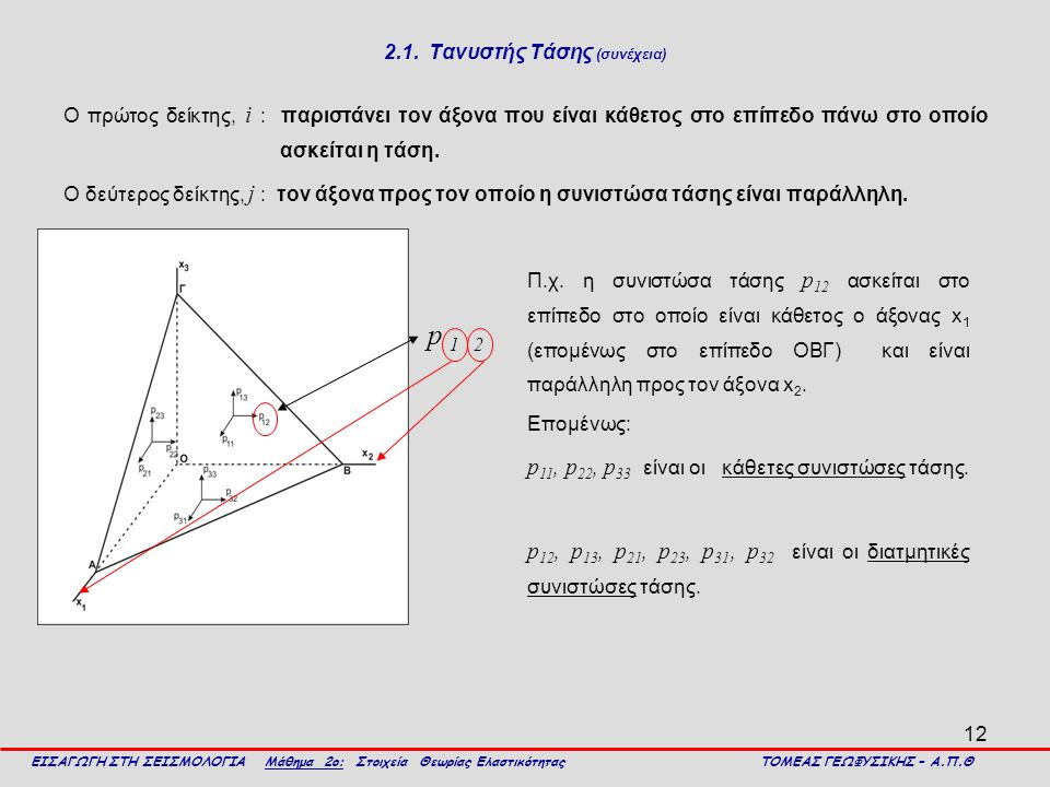 12 2.1. Τανυστής Τάσης (συνέχεια) Ο πρώτος δείκτης, i : παριστάνει τον άξονα που είναι κάθετος στο επίπεδο πάνω στο οποίο ασκείται η τάση. Ο δεύτερος