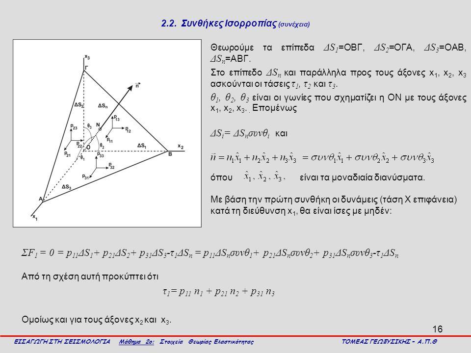 16 2.2. Συνθήκες Ισορροπίας (συνέχεια) Θεωρούμε τα επίπεδα ΔS 1 =OBΓ, ΔS 2 =OΓΑ, ΔS 3 =OΑΒ, ΔS n =ΑBΓ. Στο επίπεδο ΔS n και παράλληλα προς τους άξονες