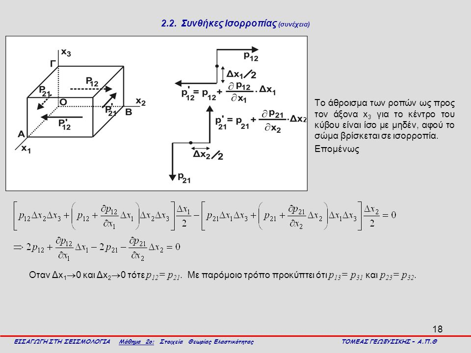 18 2.2. Συνθήκες Ισορροπίας (συνέχεια) Το άθροισμα των ροπών ως προς τον άξονα x 3 για το κέντρο του κύβου είναι ίσο με μηδέν, αφού το σώμα βρίσκεται