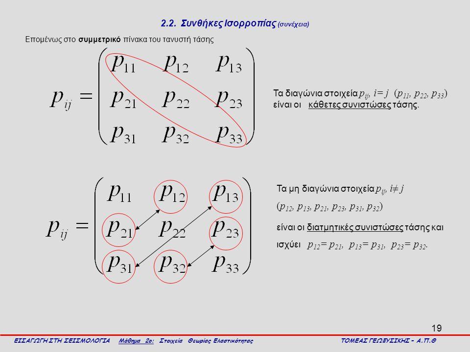 19 2.2. Συνθήκες Ισορροπίας (συνέχεια) ΕΙΣΑΓΩΓΗ ΣΤΗ ΣΕΙΣΜΟΛΟΓΙΑ Μάθημα 2ο: Στοιχεία Θεωρίας Ελαστικότητας ΤΟΜΕΑΣ ΓΕΩΦΥΣΙΚΗΣ – Α.Π.Θ Επομένως στο συμμε
