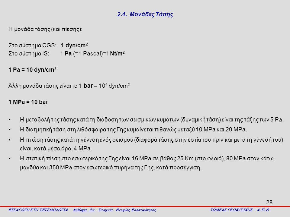 28 2.4. Μονάδες Τάσης Η μονάδα τάσης (και πίεσης): Στο σύστημα CGS: 1 dyn/cm 2. Στο σύστημα IS: 1 Pa (=1 Pascal)=1 Nt/m 2 1 Pa = 10 dyn/cm 2 Άλλη μονά