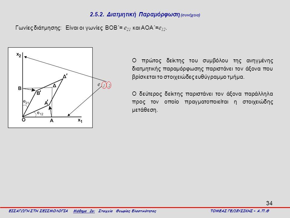 34 2.5.2. Διατμητική Παραμόρφωση (συνέχεια) Ο πρώτος δείκτης του συμβόλου της ανηγμένης διατμητικής παραμόρφωσης παριστάνει τον άξονα που βρίσκεται το
