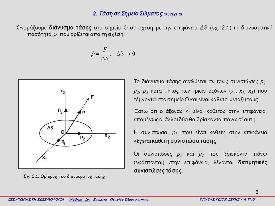 8 2. Τάση σε Σημείο Σώματος (συνέχεια) Ονομάζουμε διάνυσμα τάσης στο σημείο Ο σε σχέση με την επιφάνεια ΔS (σχ. 2.1) τη διανυσματική ποσότητα,, που ορ