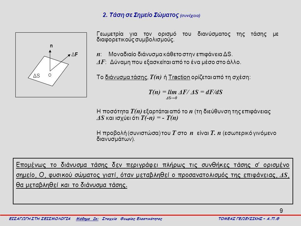 9 2. Τάση σε Σημείο Σώματος (συνέχεια) Γεωμετρία για τον ορισμό του διανύσματος της τάσης με διαφορετικούς συμβολισμούς. n : Μοναδιαίο διάνυσμα κάθετο