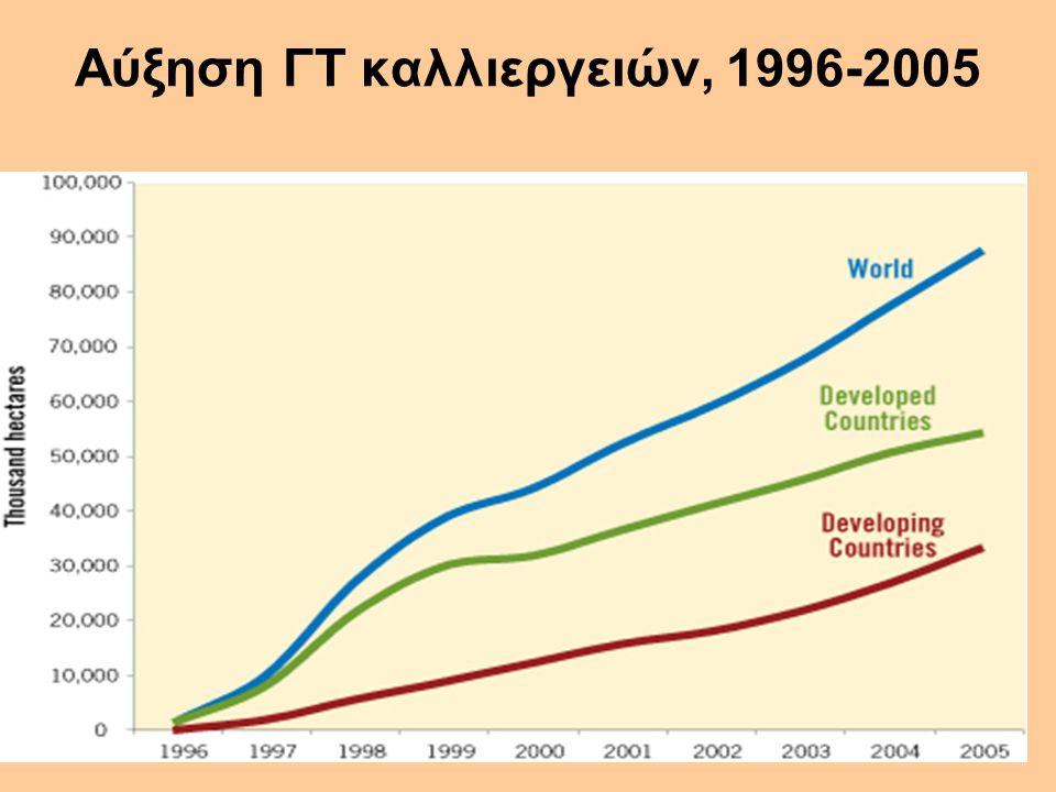 Αύξηση ΓΤ καλλιεργειών, 1996-2005
