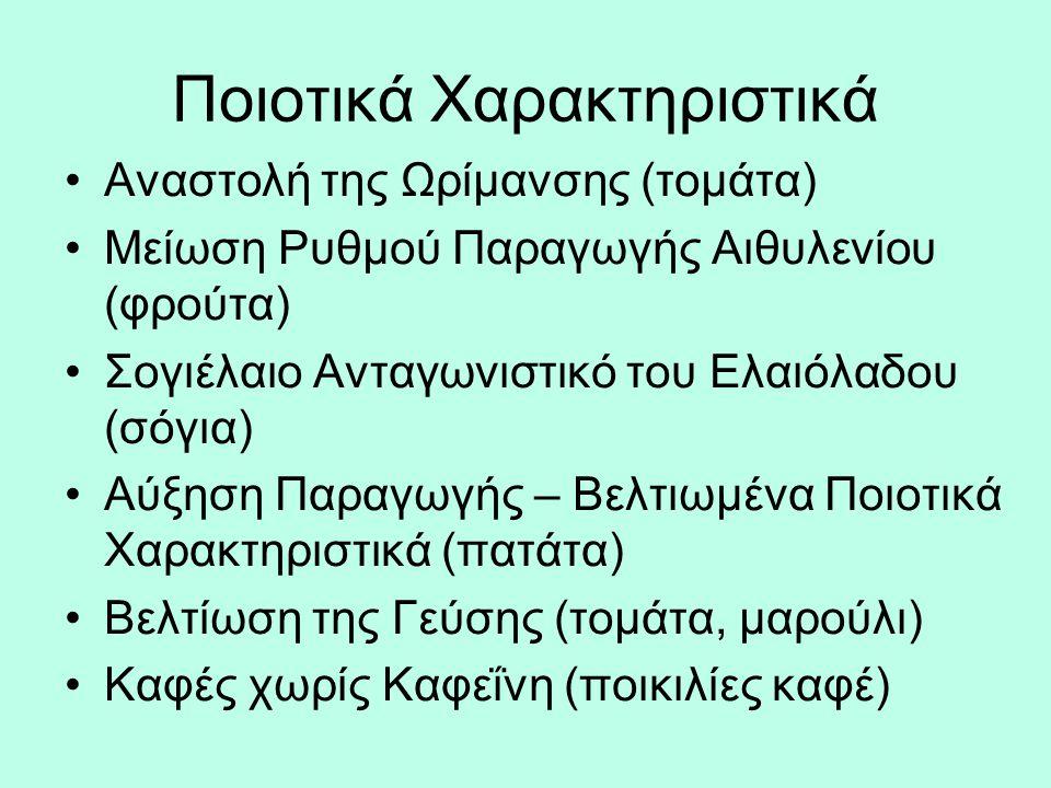 Ποιοτικά Χαρακτηριστικά Αναστολή της Ωρίμανσης (τομάτα) Μείωση Ρυθμού Παραγωγής Αιθυλενίου (φρούτα) Σογιέλαιο Ανταγωνιστικό του Ελαιόλαδου (σόγια) Αύξ