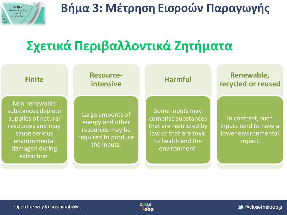 Open the way to sustainability… @closetheloopgr Σχετικά Περιβαλλοντικά Ζητήματα Βήμα 3: Μέτρηση Εισροών Παραγωγής