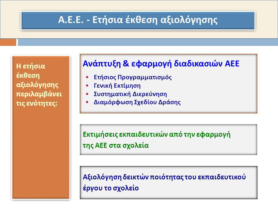 Η ετήσια έκθεση αξιολόγησης π εριλαμβάνει τις ενότητες : Α.