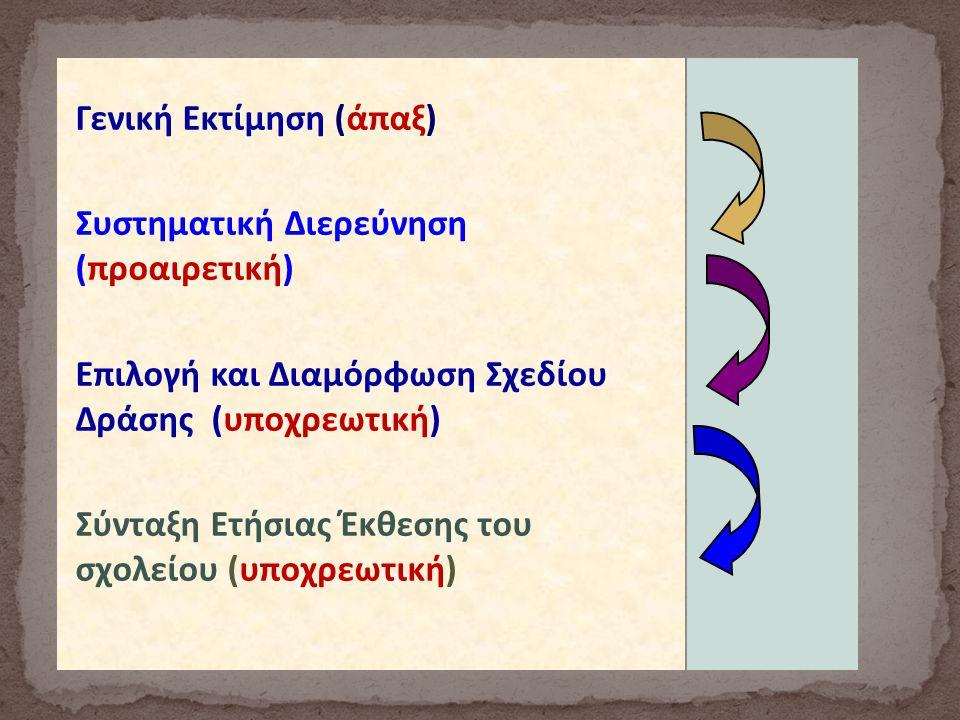 Γενική Εκτίμηση (άπαξ) Συστηματική Διερεύνηση (προαιρετική) Επιλογή και Διαμόρφωση Σχεδίου Δράσης (υποχρεωτική) Σύνταξη Ετήσιας Έκθεσης του σχολείου (υποχρεωτική)