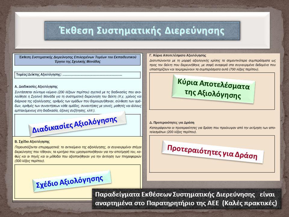 Έκθεση Συστηματικής Διερεύνησης Διαδικασίες Αξιολόγησης Σχέδιο Αξιολόγησης Κύρια Αποτελέσματα της Αξιολόγησης Προτεραιότητες για Δράση Παραδείγματα Εκθέσεων Συστηματικής Διερεύνησης είναι αναρτημένα στο Παρατηρητήριο της ΑΕΕ (Καλές πρακτικές) Παραδείγματα Εκθέσεων Συστηματικής Διερεύνησης είναι αναρτημένα στο Παρατηρητήριο της ΑΕΕ (Καλές πρακτικές)