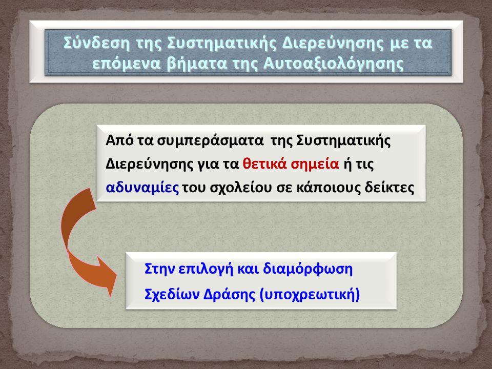 Σύνδεση της Συστηματικής Διερεύνησης με τα επόμενα βήματα της Αυτοαξιολόγησης Από τα συμπεράσματα της Συστηματικής Διερεύνησης για τα θετικά σημεία ή τις αδυναμίες του σχολείου σε κάποιους δείκτες Στην επιλογή και διαμόρφωση Σχεδίων Δράσης (υποχρεωτική) Στην επιλογή και διαμόρφωση Σχεδίων Δράσης (υποχρεωτική)